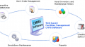 Online CMMS Software