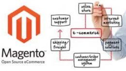 Magento Connect Extensions