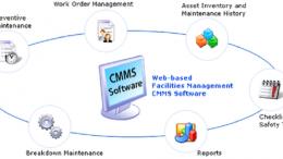 Online CMMS Software